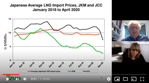 Webinar Recording: LNG's Pricing Dilemmas